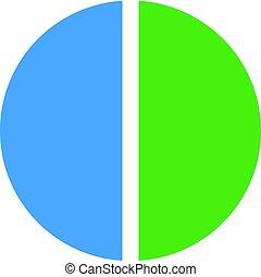 graphique circulaire, moitié