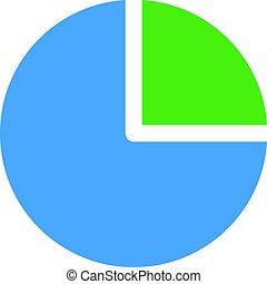 graphique circulaire, trimestre