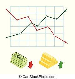 graphique, diagramme, marché