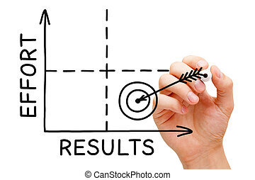 graphique, effort, résultats
