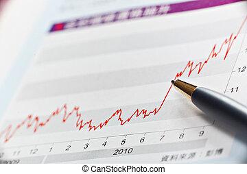 graphique financier