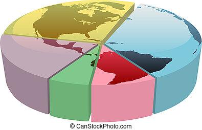graphique, globe, graphique circulaire, parties, la terre, amérique