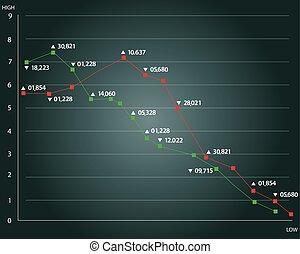 graphique, marché, stockage