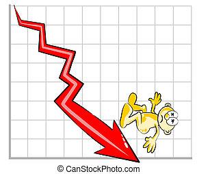 graphique, négatif, business, désastre