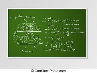 graphique, planche, formule