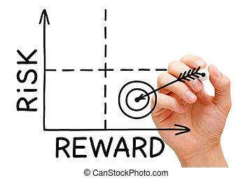 graphique, récompense, risque
