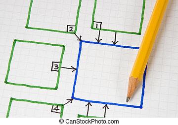 graphiques, diagrammes, business, &