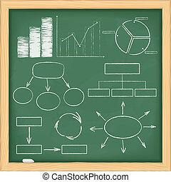 graphiques, diagrammes, tableau noir