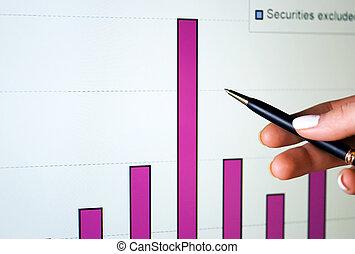 graphiques, moniteur, business