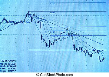 graphiques, moniteur, marché, stockage