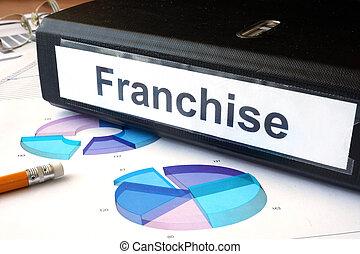 file folder with label franchise