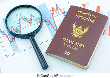 Graphs, magnifier and Thailand passport. Analysis charts and graphs of sales.