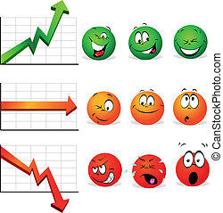 graphs of stability, profit and falls with smiley faces with many expressions