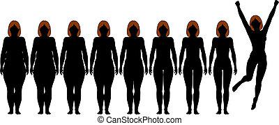 grasa, ataque, mujer, dieta, condición física, después, pérdida de peso, siluetas
