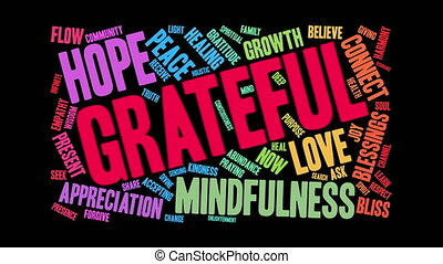 Grateful Word Cloud