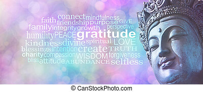 Gratitude Buddhism Word Cloud Banner