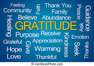 Gratitude Word Cloud on White Background
