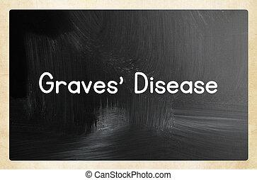 graves', 疾病
