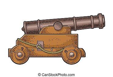gravura, madeira, canhão, lançar, carruagem, vetorial, ferro, wheels.
