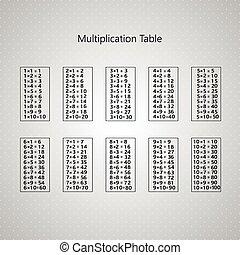 Gray multiplication table modern design . Vector...