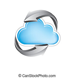 Great cloud - great cloud of information with turning arrows