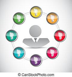 great ideas around business. concept illustration