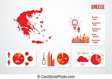 Greece Map Infographics