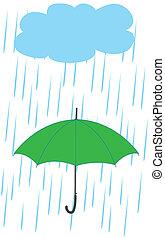 Greeh umbrella