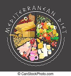 Greek Diet Infographics