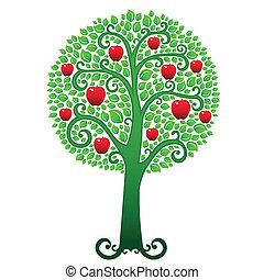 Green apple tree