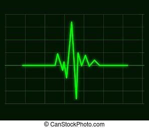 Green cardiac waveforms of heart cardiogram - Vector ...