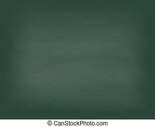 Green chalkboard background. Empty on a green school board....