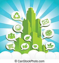 Green Eco City