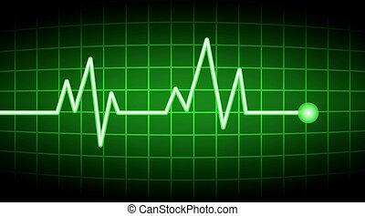 green heart rate screen