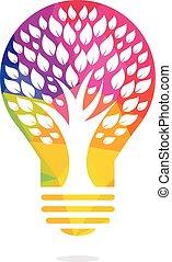 Green light bulb plant symbol logo vector. Logo of green energy.