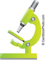 green microscope