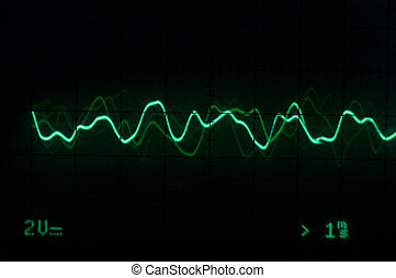 Oscilloscope trace to music - Green Oscilloscope trace to...