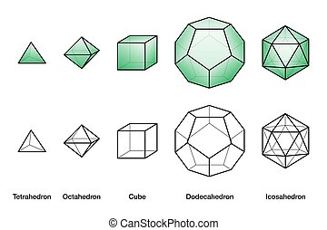 Green Platonic solids and wireframe models with equal side ...