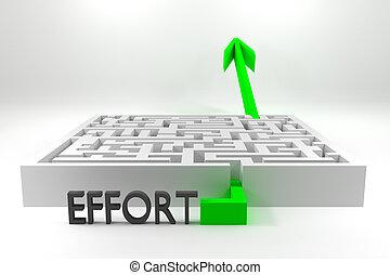 green shiny arrow passing white maze effort career