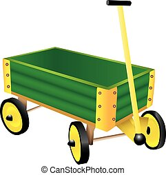 Green and yellow toy wagon or cart.