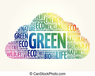 GREEN word cloud, conceptual background