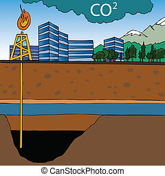 greenhouse effect co2 city and oil