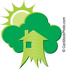 Environmental symbol