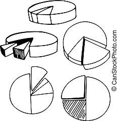 griffonnage, ensemble, diagramme, tarte