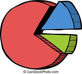 griffonnage, graphique circulaire