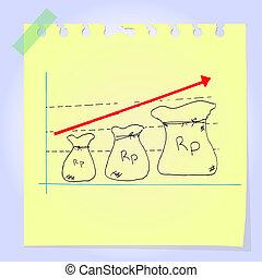 griffonnage, graphique,  rupiah, revenu