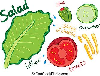 griffonnage, salade