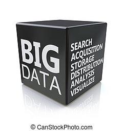 groß, würfel, Schwarz, Daten