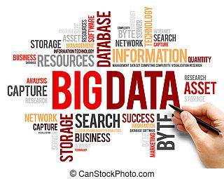 groß, Wort, Daten, Wolke
