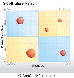 groei, aandeel, matrijs, tabel